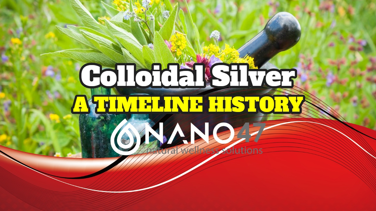 a timeline history of colloidal silver
